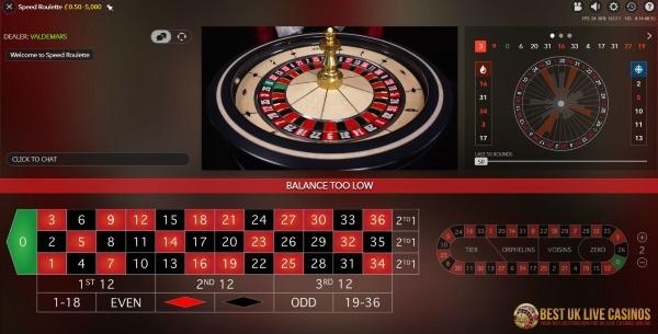 European Roulette Vorschau
